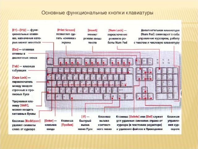 прилавки стеклянных клавиатура обозначение клавиш фото качество изображения