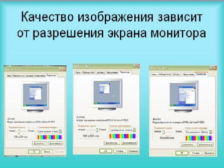 большая подборка от чего зависит качество картинки на мониторе включением
