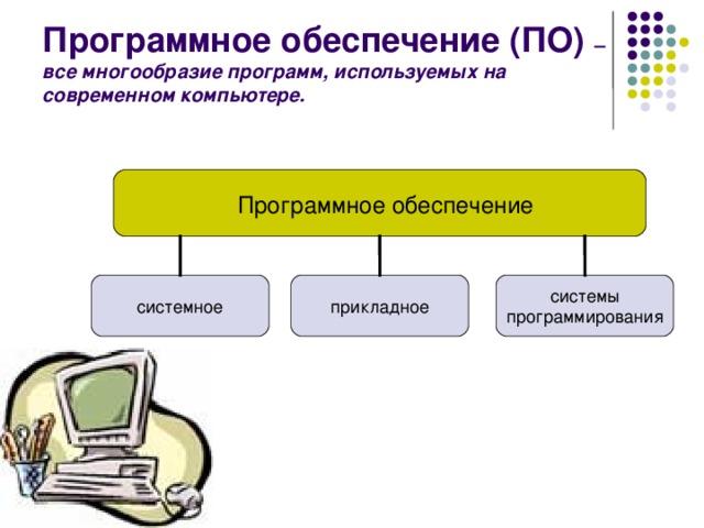 этом программы обеспечения компьютера картинки выразительная структура
