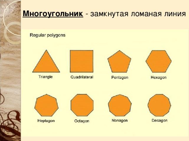Многоугольник - замкнутая ломаная линия