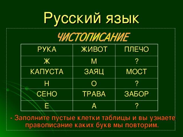 Русский язык РУКА ЖИВОТ Ж ПЛЕЧО М КАПУСТА ЗАЯЦ Н ? МОСТ О СЕНО ТРАВА ? Е ЗАБОР А ?