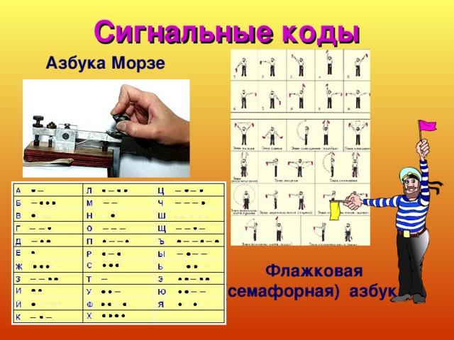 Сигнальные коды Азбука Морзе Флажковая (семафорная) азбука