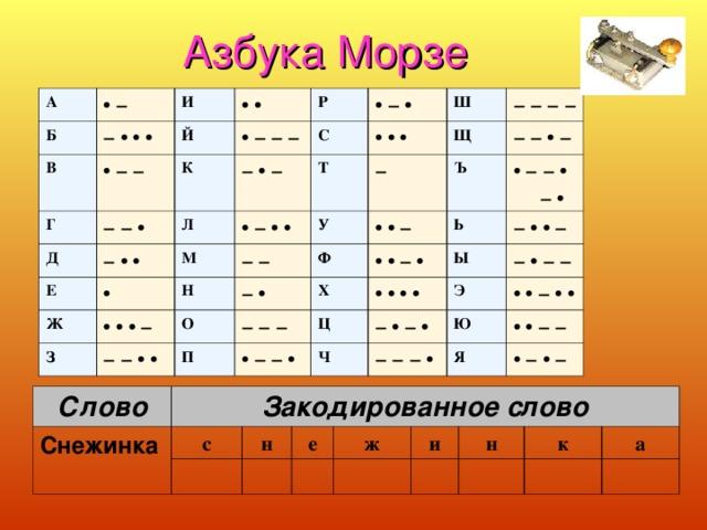 Азбука  Морзе A Б • − И − • • • В • • Й Г • − − • − − − P Д − − • К • − • С Л − • • − • − Е Ш • • • • − • • Т Ж • М Щ − − − − З H − − • • • − − У − − • − − − • • Ф • • − − • О Ъ П − − − • • − • Х • − − • − • Ь • • • • Ц Ы − • • − • − − • Ч − • − − − • − • Э • • − • • − − − • Ю • • − − Я • − • − Слово Снежинка Закодированное слово с н е ж и н к а