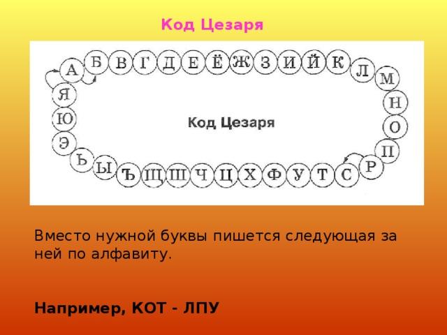 Код Цезаря Вместо нужной буквы пишется следующая за ней по алфавиту. Например, КОТ - ЛПУ