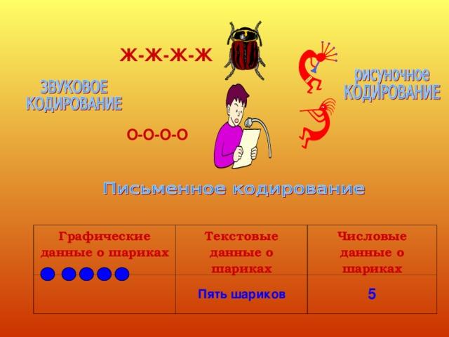 Ж-Ж-Ж-Ж О-О-О-О Графические данные о шариках Текстовые данные о шариках Пять шариков Числовые данные о шариках 5