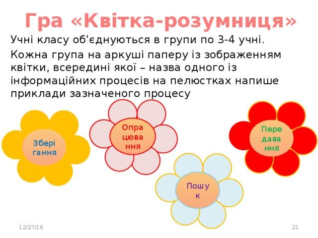 Гра «Квітка-розумниця» Учні класу об'єднуються в групи по 3-4 учні. Кожна група на аркуші паперу із зображенням квітки, всередині якої – назва одного із інформаційних процесів на пелюстках напише приклади зазначеного процесу Опрацювання Передавання Зберігання Пошук 12/27/16