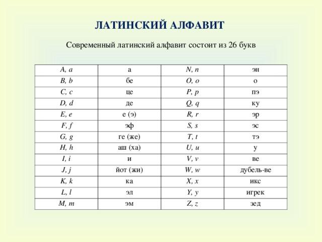 выжидают латинско-русский алфавит картинка кофе свежий