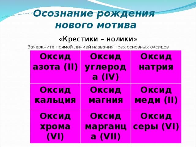 Осознание рождения  нового мотива «Крестики – нолики» Зачеркните прямой линией названия трех основных оксидов Оксид азота ( II) Оксид углерода ( IV) Оксид кальция Оксид натрия Оксид магния Оксид хрома ( VI) Оксид марганца (VII) Оксид меди ( II) Оксид серы (VI)