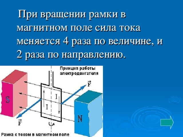 При вращении рамки в магнитном поле сила тока меняется 4 раза по величине, и 2 раза по направлению.