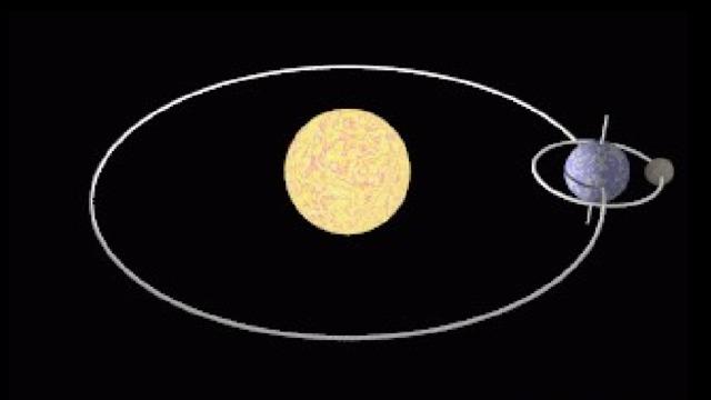 Днем, гифка земля крутится вокруг солнца