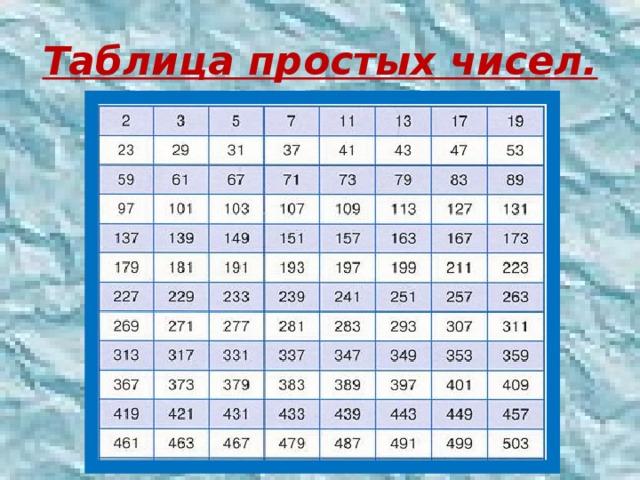 сидит, картинки простых чисел в математике рассказывающая