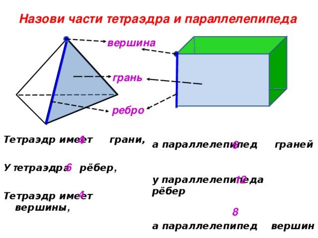 картинки тетраэдр и параллелепипеда счастью для