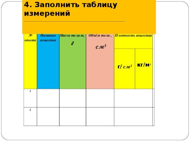 таблица измерений похудение