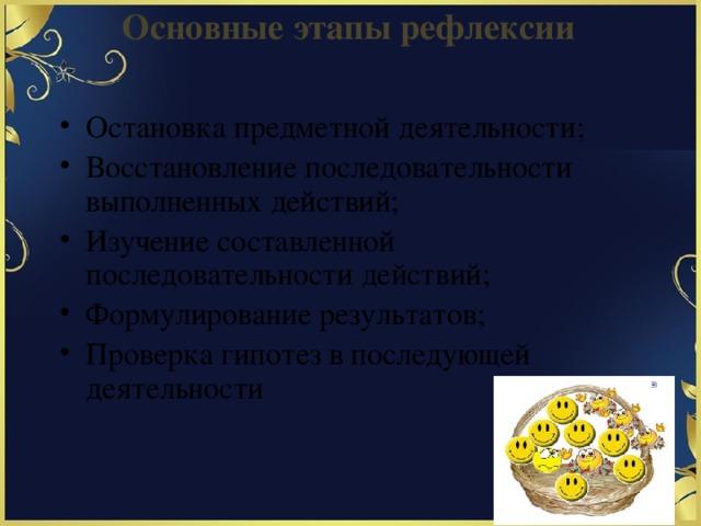Основные этапы рефлексии Остановка предметной деятельности; Восстановление последовательности выполненных действий; Изучение составленной последовательности действий; Формулирование результатов; Проверка гипотез в последующей деятельности