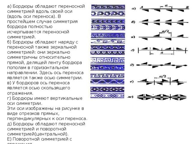 а) Бордюры обладают переносной симметрией вдоль своей оси (вдоль оси переноса). В простейшем случае симметрия бордюра полностью исчерпывается переносной симметрией. б) Бордюры обладают наряду с переносной также зеркальной симметрией: они зеркально симметричны относительно прямой, делящей ленту бордюра пополам в горизонтальном направлении. Здесь ось переноса является также осью симметрии. в) У бордюров ось переноса является осью скользящего отражения. г) Бордюры имеют вертикальные оси симметрии. Эти оси изображены на рисунке в виде отрезков прямых, перпендикулярных к оси переноса. д) Бордюры обладают переносной симметрией и поворотной симметрией(центральной). Е) Поворотной симметрией с отражения. ж) Бордюры, основанные на комбинировании зеркальных отражений. Такие бордюры имеют наряду с вертикальной также горизонтальные оси симметрии.
