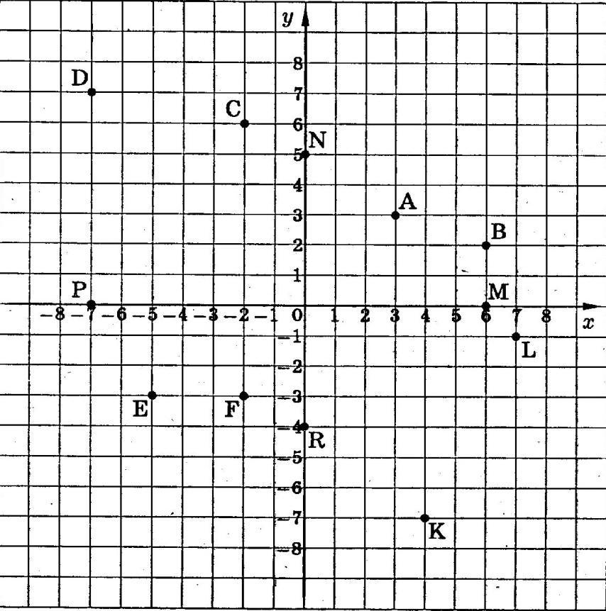 определить координаты точки картинке видео парни, которые