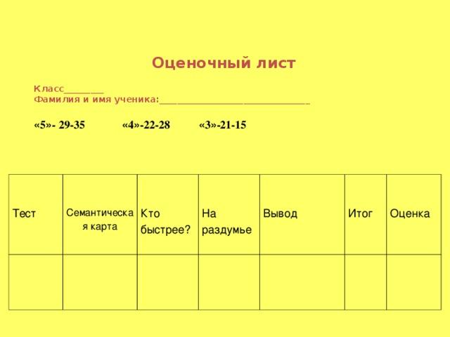 Оценочный лист  Класс_________  Фамилия и имя ученика:__________________________________  « 5 » - 29-35 « 4 » -22-28 « 3 » -21-15   Тест      Семанти ческая карта   Кто быстрее?    На раздумье    Вывод        Итог   Оценка