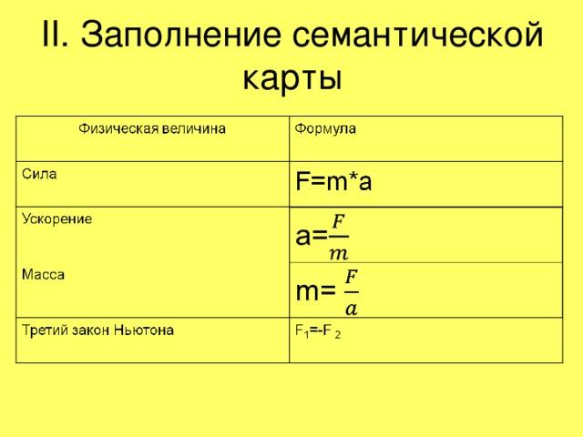 ІІ. Заполнение семантической карты