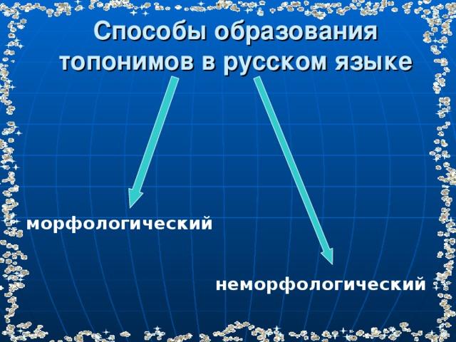 Способы образования топонимов в русском языке морфологический неморфологический