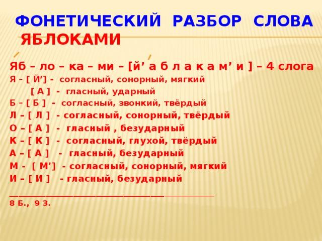 Презентация на тему фонетический разбор слова 7 класс