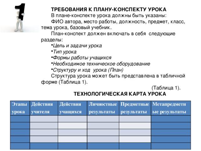 ТРЕБОВАНИЯ К ПЛАНУ-КОНСПЕКТУ УРОКА В плане-конспекте урока должны быть указаны: ФИО автора, место работы, должность, предмет, класс, тема урока, базовый учебник. План-конспект должен включать в себя следующие разделы: Цель и задачи урока Тип урока Формы работы учащихся Необходимое техническое оборудование Структуру и ход урока (План) Структура урока может быть представлена в табличной форме (Таблица 1).            (Таблица 1). ТЕХНОЛОГИЧЕСКАЯ КАРТА УРОКА Этапы урока  Действия учителя  Действия учащихся     Личностные результаты  Предметные результаты       Метапредметные результаты