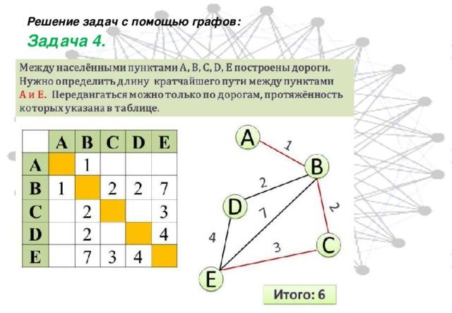Задачи на графы 5 класс с решениями решение математических задач уравнение