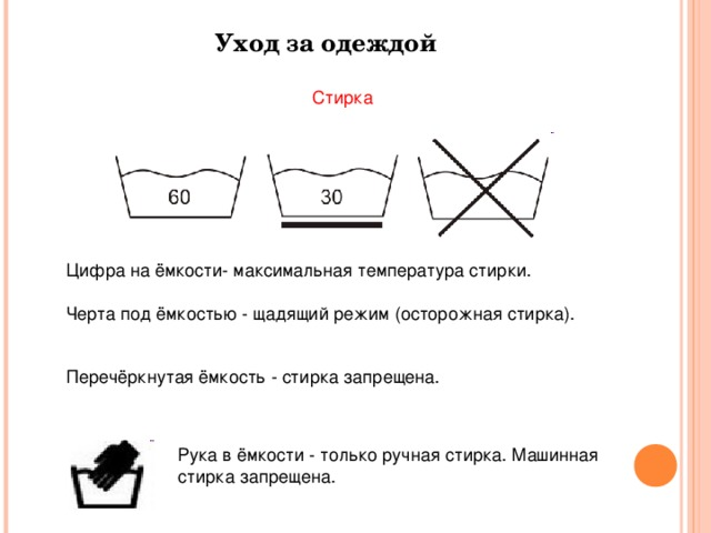 Уход за рисунком на одежде