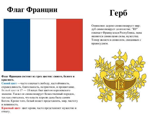 Герб и флаг белоруссии картинки