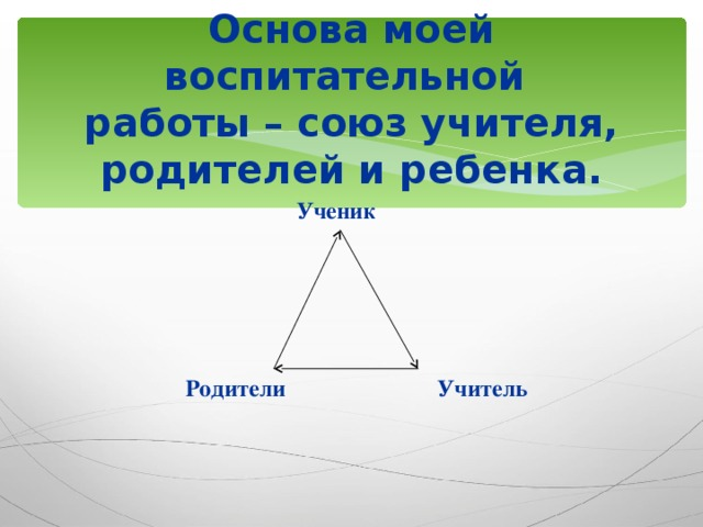 Основа моей воспитательной  работы – союз учителя, родителей и ребенка.  Ученик  Родители   Учитель