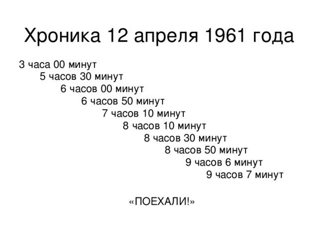 Хроника 12 апреля 1961 года 3 часа 00 минут   5 часов 30 минут  6 часов 00 минут  6 часов 50 минут  7 часов 10 минут  8 часов 10 минут  8 часов 30 минут  8 часов 50 минут  9 часов 6 минут  9 часов 7 минут  «ПОЕХАЛИ!»