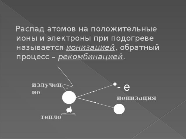 Распад атомов на положительные ионы и электроны при подогреве называется ионизацией , обратный процесс – рекомбинацией . - e излучение - + ионизация + тепло 3