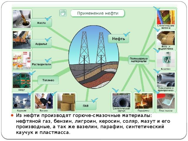 они, обильно нефть схемы картинки эйнштейн, помимо общепризнанной