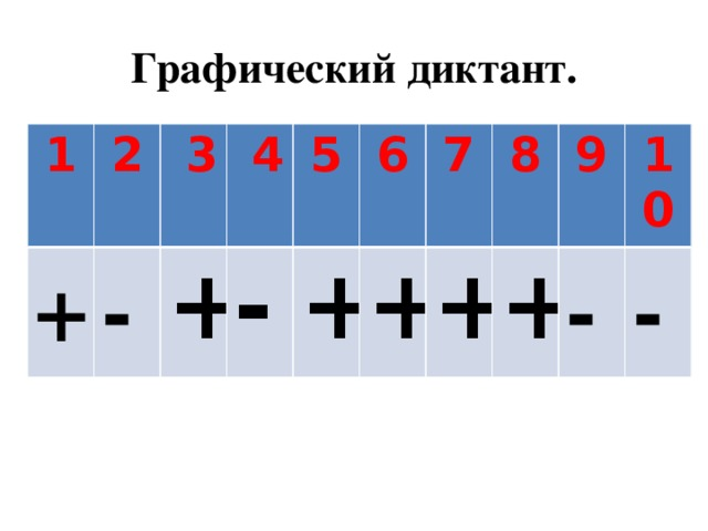Графический диктант. 1 2 + -  3  4 + - 5 6 + + 7 + 8 + 9 10 - -