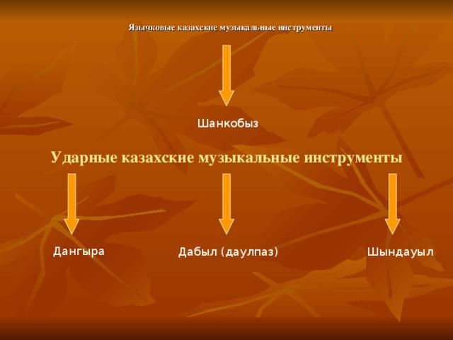 Язычковые казахские музыкальные инструменты   Шанкобыз Ударные казахские музыкальные инструменты Дангыра Дабыл (даулпаз) Шындауыл