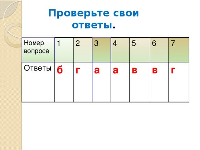 Проверьте свои ответы . Номер вопроса 1 Ответы б 2 3 г а 4 5 а в 6 7 в г