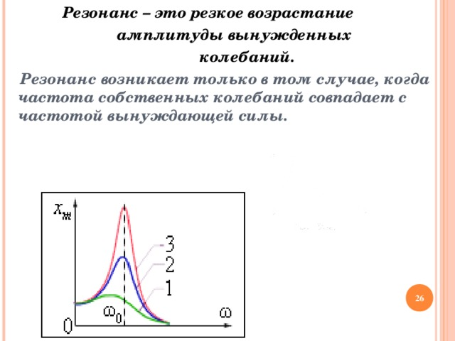 Резонанс – это резкое возрастание  амплитуды вынужденных  колебаний.  Резонанс возникает только в том случае, когда частота собственных колебаний совпадает с частотой вынуждающей силы.    A  0 v  v соб . = v вын .