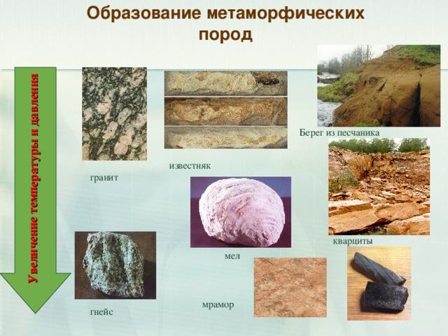 платью фото из чего состоит песчаник могут быть вертикальные