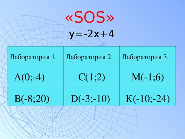 « SOS »  у=-2х+4  Лаборатория 1. Лаборатория 2. А(0;-4) Лаборатория 3. С(1;2) В(-8;20) D (-3;-10) М(-1;6) К(-10;-24)