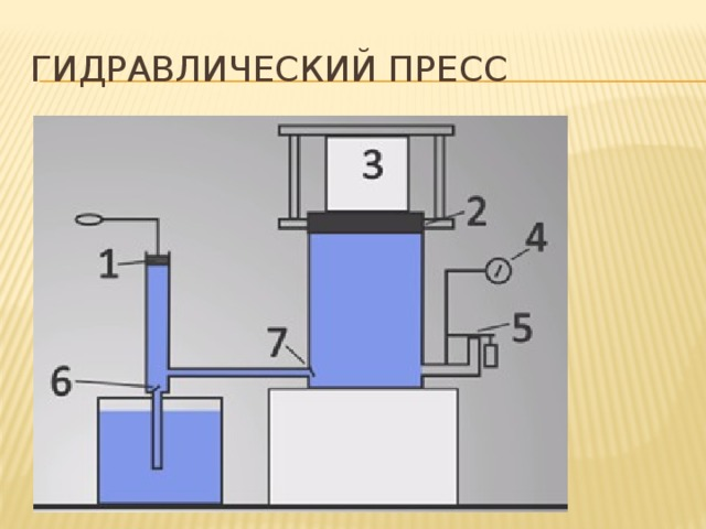 Картинки прозрачного машин изготовлен