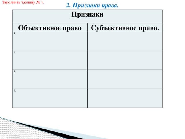 Заполнить таблицу № 1. 2. Признаки права. Признаки Объективное право Субъективное право. 1. 2. 3. 4.