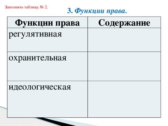 Заполнить таблицу № 2. 3. Функции права. Функции права Содержание регулятивная охранительная идеологическая