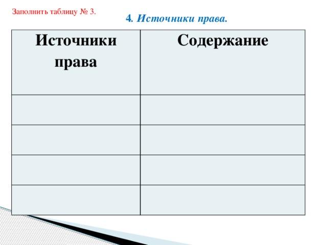 Заполнить таблицу № 3. 4 . Источники права. Источники права Содержание