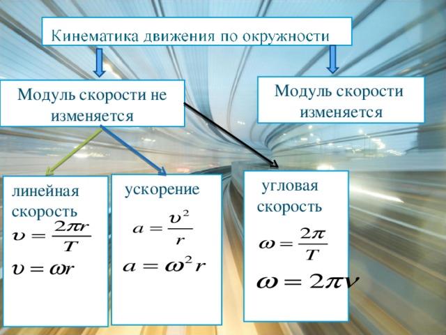 Модуль скорости изменяется Модуль скорости не изменяется  угловая  скорость  ускорение  линейная  скорость
