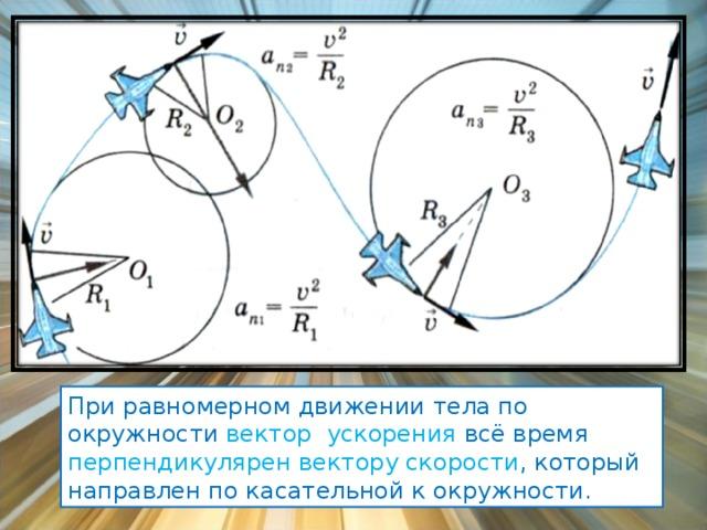 При равномерном движении тела по окружности вектор ускорения всё время перпендикулярен вектору скорости , который направлен по касательной к окружности.