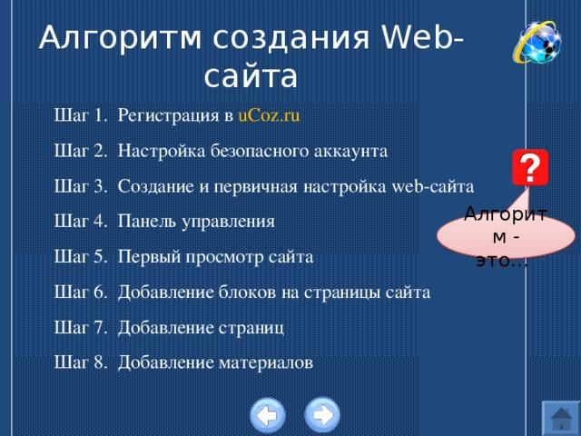 Алгоритм создания сайта интернет магазина ооо производственная компания спецдвери белгород официальный сайт