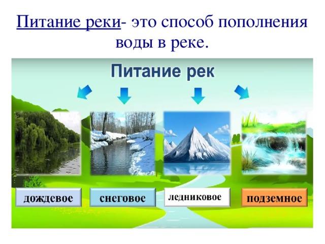 Питание реки - это способ пополнения воды в реке.