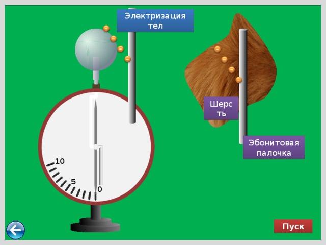 Электризация тел Шерсть Эбонитовая палочка 10 5 0 Пуск
