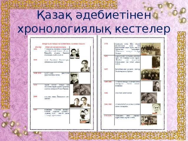 Қазақ әдебиетінен хронологиялық кестелер