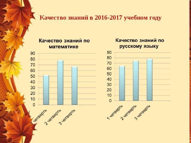 Качество знаний в 2016-2017 учебном году