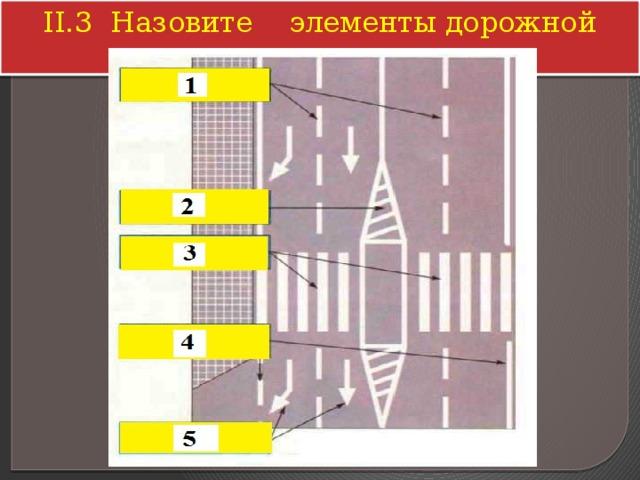 II.3 Назовите элементы дорожной разметки
